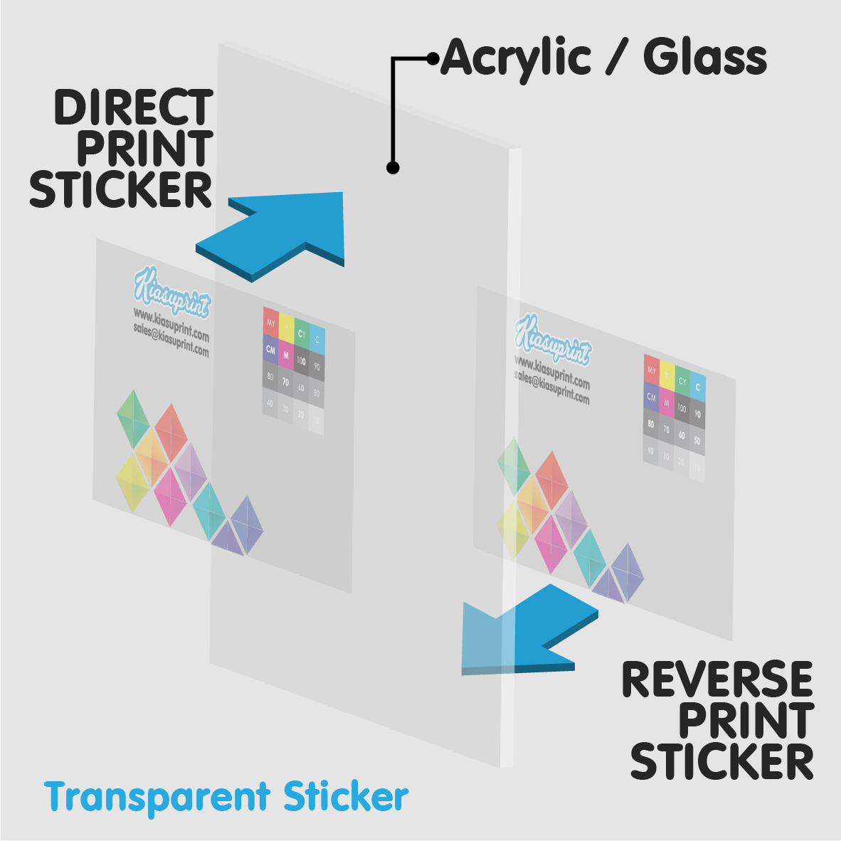 *Large Format* Direct / Reverse Transparent UV Stickers (Outdoor/Indoor) (No Installation)