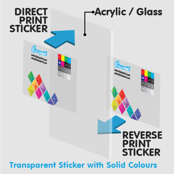 *Large Format* Direct / Reverse Transparent UV Stickers With Solid Colours (Outdoor/Indoor) (No Inst